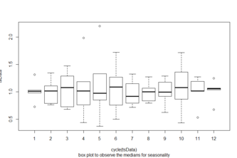 Predicting Stability after COVID-19