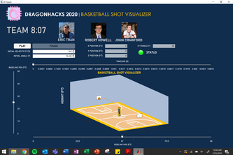 Basketball Shot Visualizer