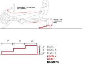 Adapted Rowing Machine