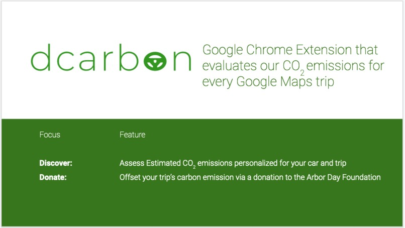 DCarbon – screenshot 2