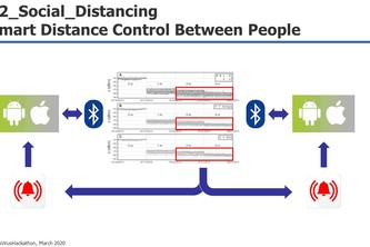 1_012_Social_Distancing_Smart_Distance_Control