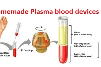 Plasma blood Bank