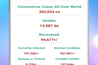 coronavirus-how to stay safe