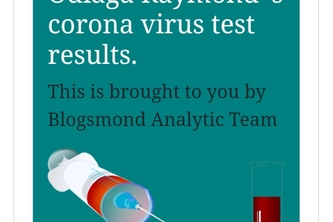 Corona virus symptom analysis checker