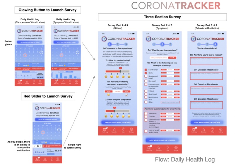 CoronaTracker – screenshot 2