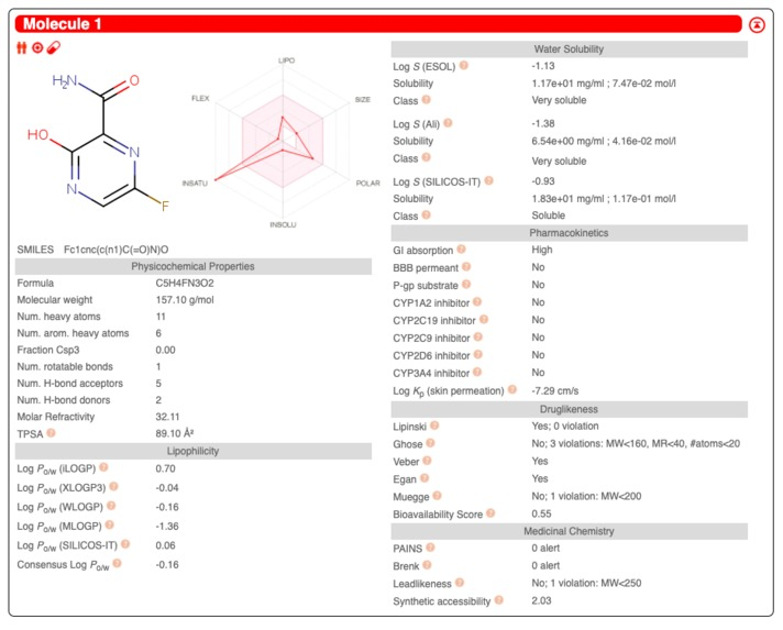 Analyzing molecules targeting COVID-19 proteins – screenshot 2