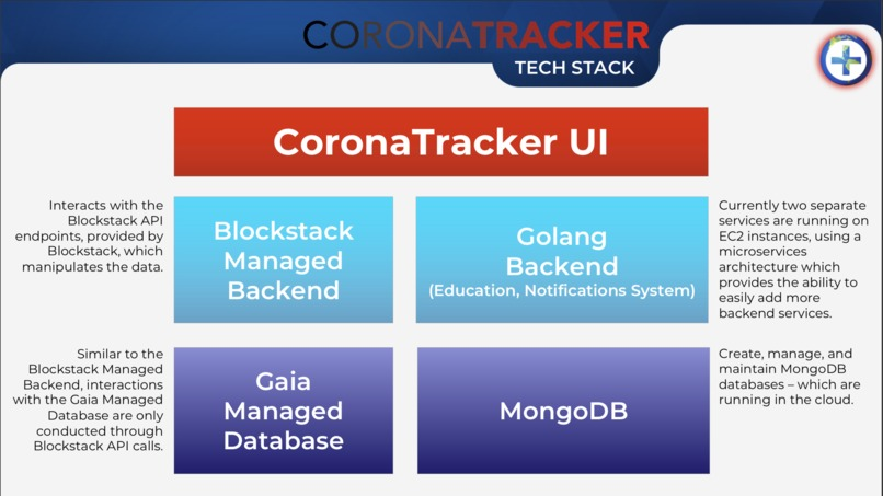 CoronaTracker – screenshot 9