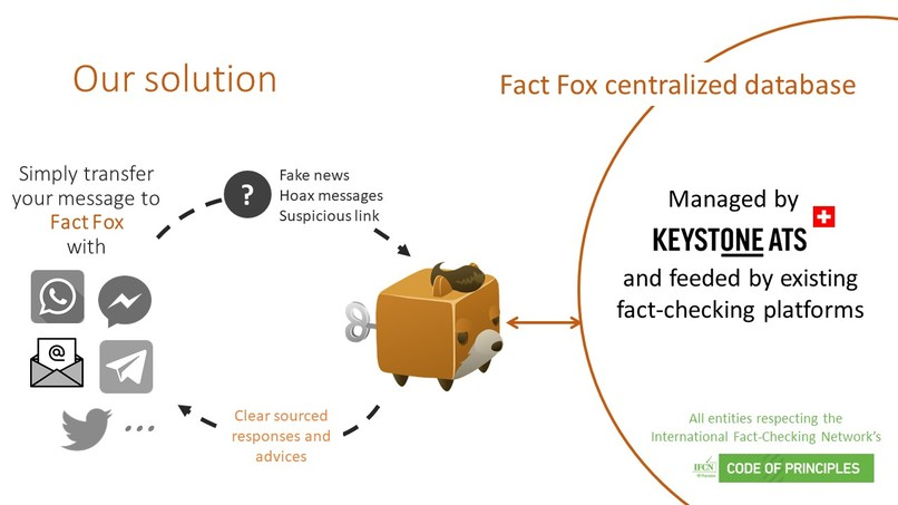 Fact Fox – screenshot 5