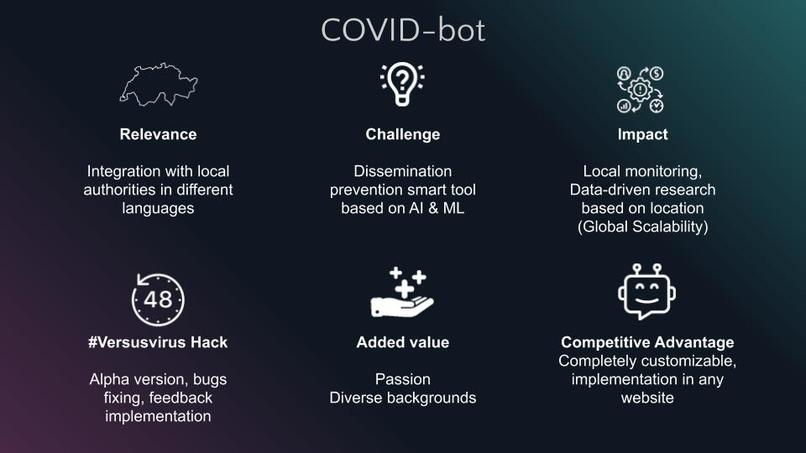 COVID-bot – screenshot 8