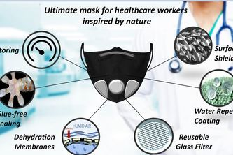 Shield Mask: Ultimate mask for healthcare workers
