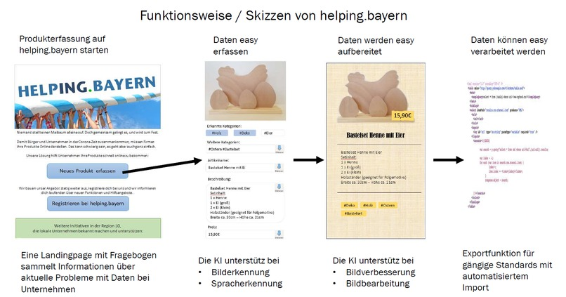 helping.bayern – screenshot 2