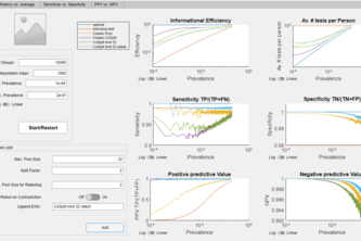 PoolParty: Overcome testing capacity with information theory