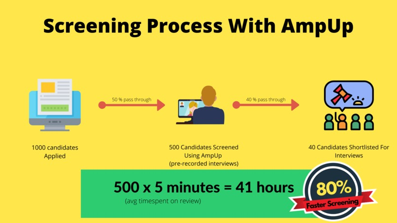 #43 AmpUp: Pre-recorded video interviews got super easy! – screenshot 4