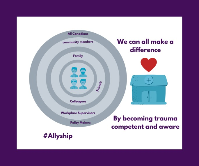 Allyship – screenshot 15