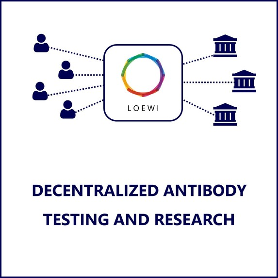 Decentralized SARS-CoV-2 antibody testing and research – screenshot 3
