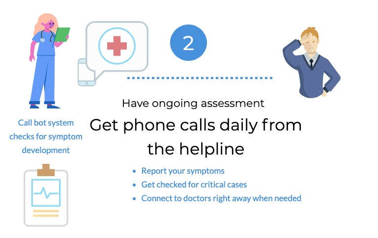 HomeNurse - monitoring ambulant patients over the phone – screenshot 2