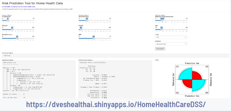 HOME HEALTH CARE PATIENTS TRACKING APPLICATION  – screenshot 3