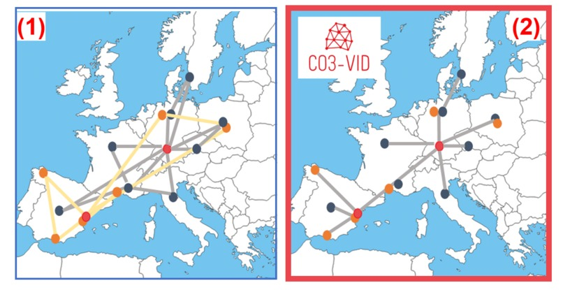 CO3-VID, Collaboration Concepts to fight COVID-19 – screenshot 1