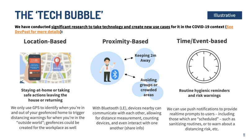 MyBubble – screenshot 11