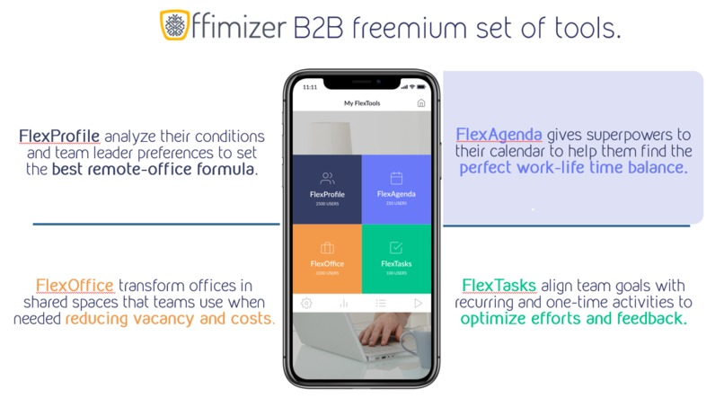 Offimizer - Remote work and flexible office management tools – screenshot 1