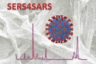 SERS substrates for virus detection in exhaled droplets