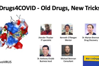 Drugs4COVID-Old_Drugs_New_Tricks