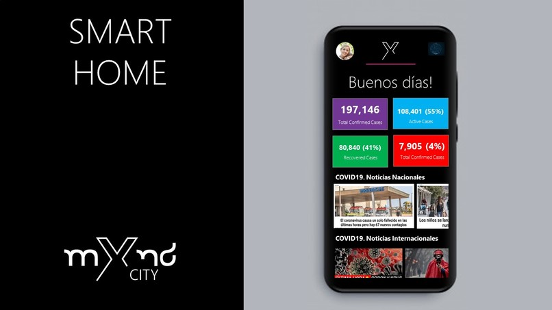 MXND.SMARTCITY -  – screenshot 5