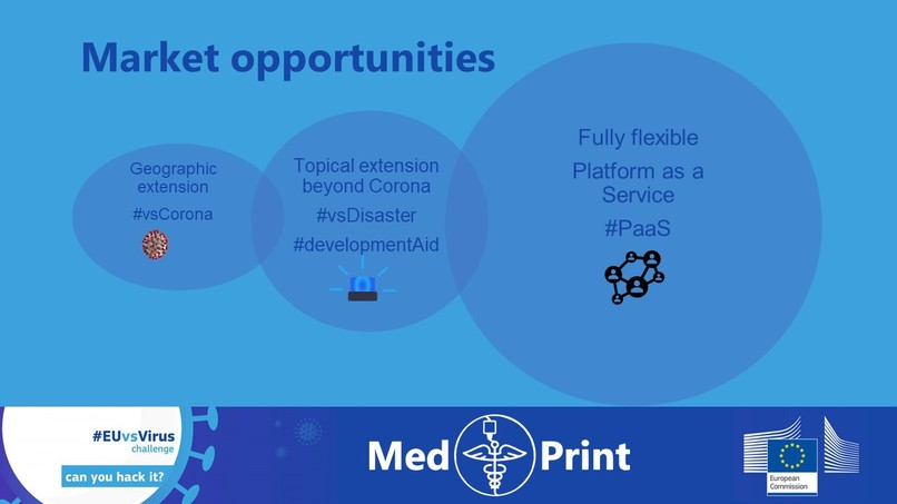 MedPrint.org – screenshot 9