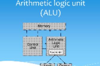 Arithmetic Logic Units