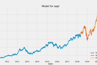 Stock Price Prediction Mobile Application
