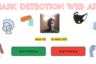 MaskDetection