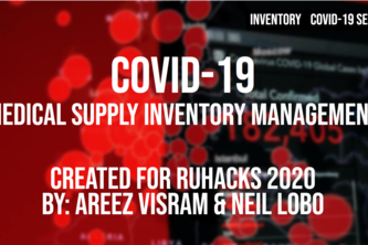 COVID-19 Medical Supply Inventory Management