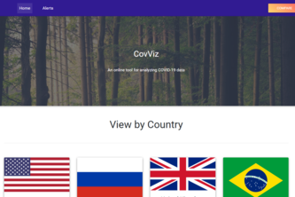 CorViz :A webapp for analysis COVID-19 data across countries