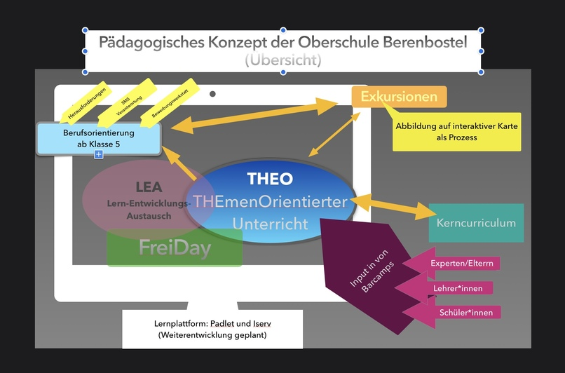 THEO an der Oberschule – screenshot 1