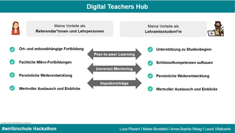 Digital Teachers Hub – screenshot 1