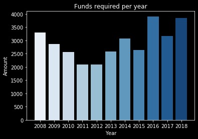 Fund Predictor – screenshot 6