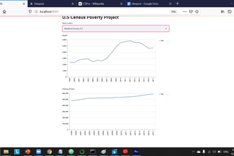 U.S Census Poverty Project