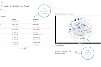 SharePoint Connector for Confluence Cloud