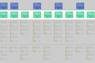 Agile User Story Mapping Board for Jira