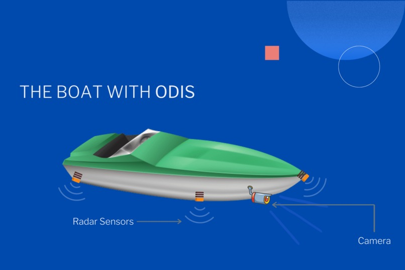 ODIS (Obstacle Detection Inside the Sea) – screenshot 5