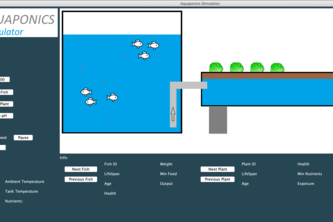 Aquaponics Simulation