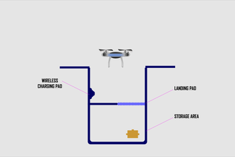 Automated package delivery system