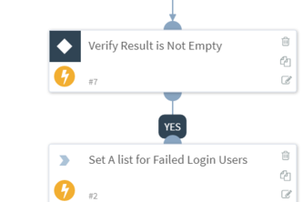 Workflow of Failed login attempts