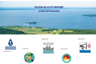 Water Quality ReportCard