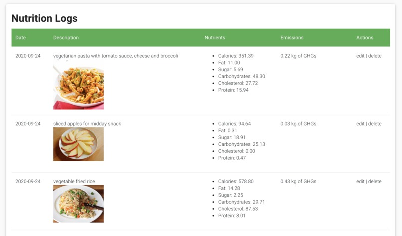 NutriGreen – screenshot 4