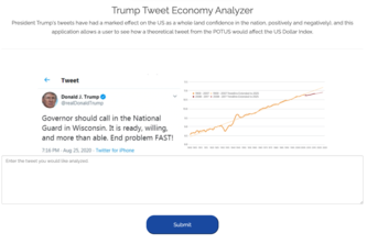 ML/AI - Trump Tweets and Stock Prices/Indices