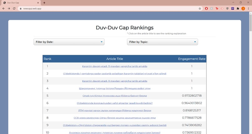 Duv-Duv Gap – screenshot 1