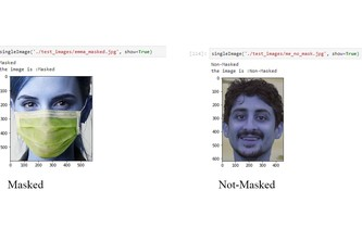 Face Mask Detection Project using Pytorch