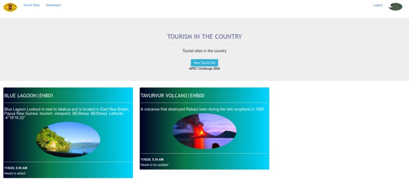 TOURISM ENDPOINTS – screenshot 1