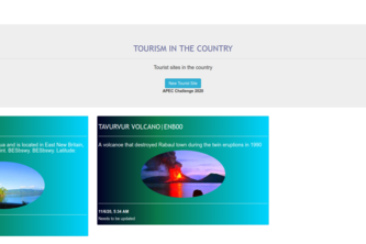 TOURISM ENDPOINTS